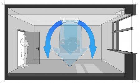 Decken-Klimaanlage Diagramm