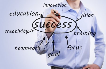 "Photo for Business man is writing on the screen the word ""success"" and other words - Royalty Free Image"