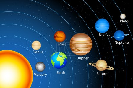 Illustration for Illustration of solar system showing planets around sun - Royalty Free Image