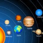 Illustration of solar system showing planets aroun...