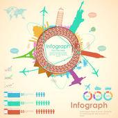 Travel Infographic Chart