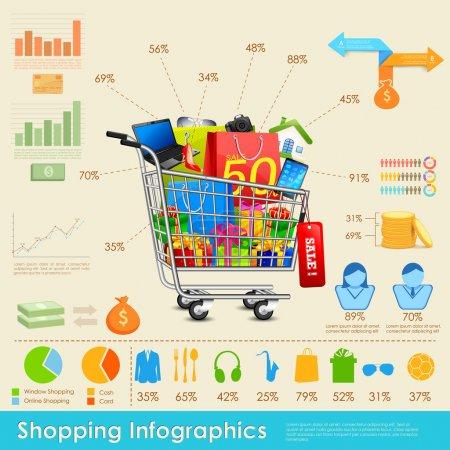 Illustration pour Illustration d'infographies shopping avec statistiques - image libre de droit