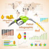 Petroleum Infographic