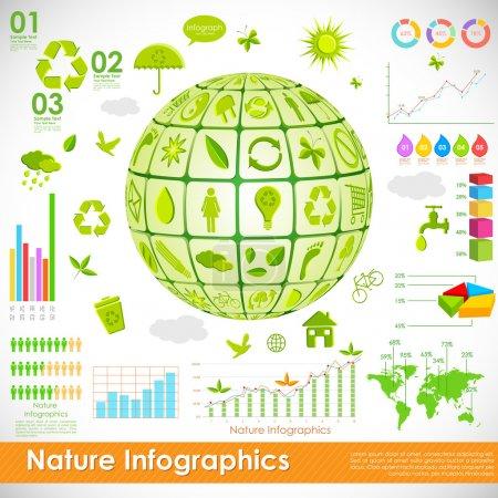 Environmental Infographic