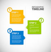 Šablona sestavy Infographic časové osy