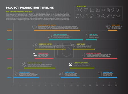 Project timeline graph - progress chart