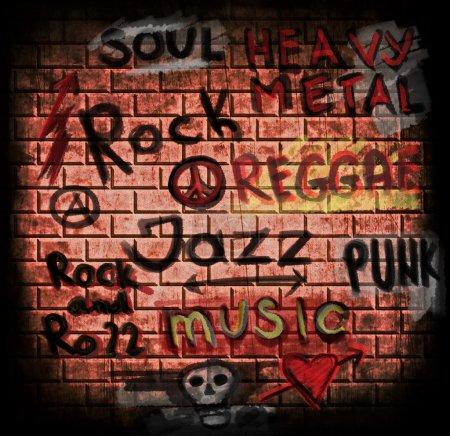 muzyka słowo tło grunge cegły ściany