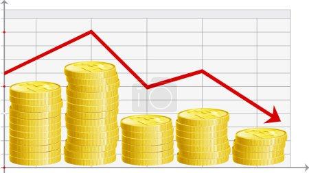 Finance decline