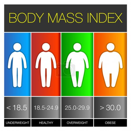 Body Mass Index Infographic Icons. Vector