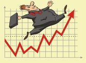 Clear profit earnings per share capital gains