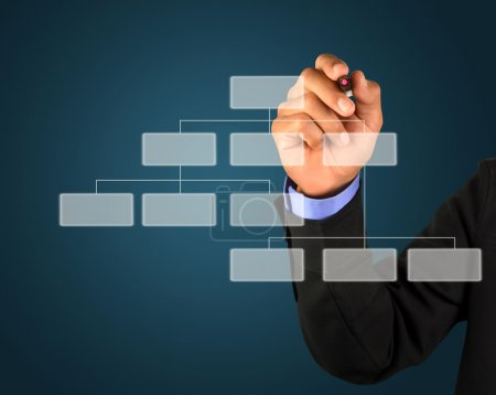 Photo for Businessman drawing an organization chart on a white board - Royalty Free Image