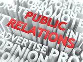 Public relations (pr) koncepció