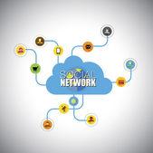 social network social media cloud computing - concept vector i