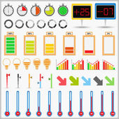 Indicators Collection