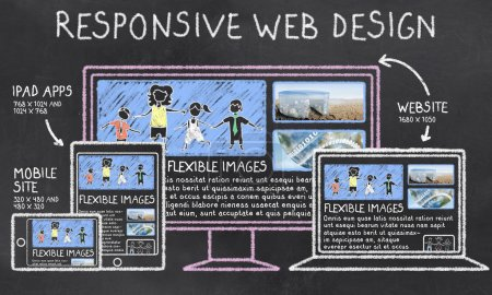 Photo for Responsive Web Design Detailed on Blackboard - Royalty Free Image