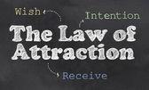 A vonzás törvénye
