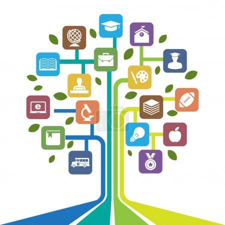 Illustration for Education icons set.Illustration - Royalty Free Image