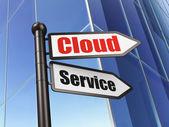 Cloud computing koncepce: cloudová služba na budování pozadí