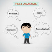 Businessman Thinking about Pest Analysis
