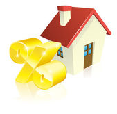 House percentage mortgage concept