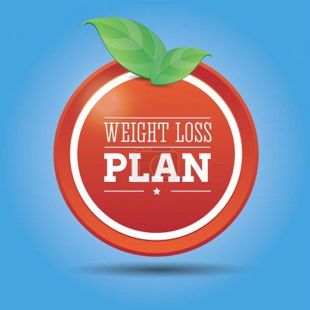 Weight loss plan diet