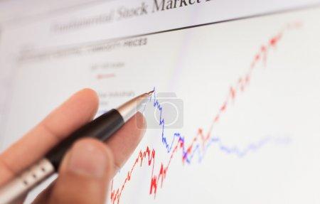 Stock market graph on a computer screen
