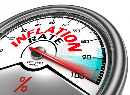 Inflation rate conceptual meter