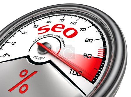 Seo meter hundred per cent