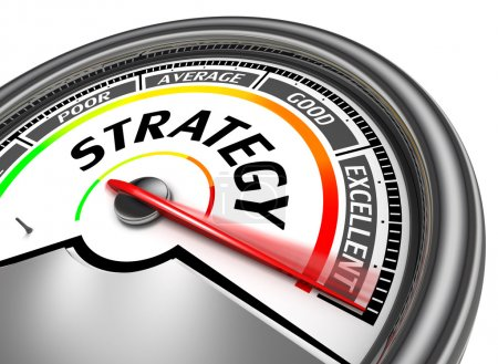 Strategy conceptual meter