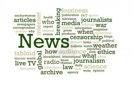 News Word Cloud