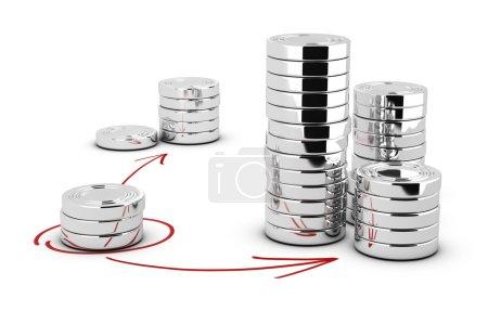 Money Management - Strategic Choices