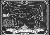 Vintage Blackboard of English Cut of Beef