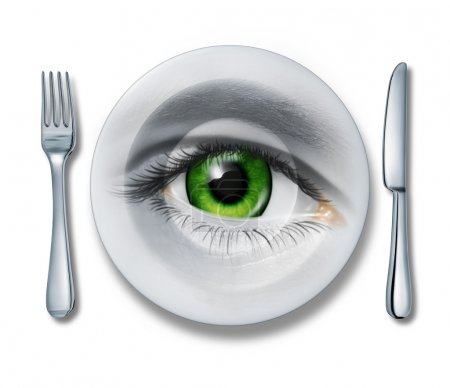 Food Health Inspection