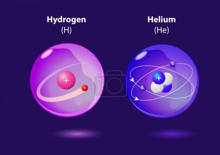 Illustration for Structure atom Helium and Hydrogen. Vector - Royalty Free Image