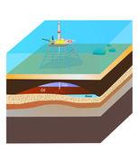 Oil extraction Oil production platform Scheme Vector