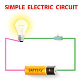A simple electric circuit Electrical network switch light bulb wire and battery Vector illustration