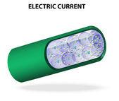 Electric current Vector diagram