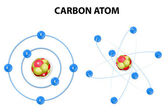 Carbon atom on white background structure