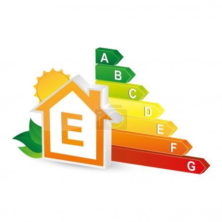 energy class energieberatung bar chart efficiency rating electrical appliances consuming environment logo