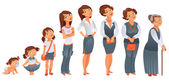 Generations woman All age categories - infancy childhood adolescence youth maturity old age Stages of development Vector illustration