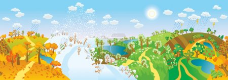 Change of seasons. Seasons in landscape