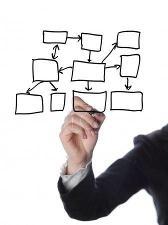 Photo pour Diagramme de processus d'écriture d'homme d'affaires sur le tableau blanc - image libre de droit