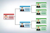 Business management tree template