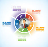 Five parts Presentation Template with a business persons avatar in the middle