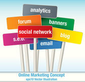 Collection of Vector Signposts with the theme of Online Marketing