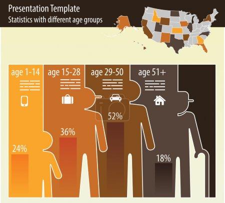 age division presentation template