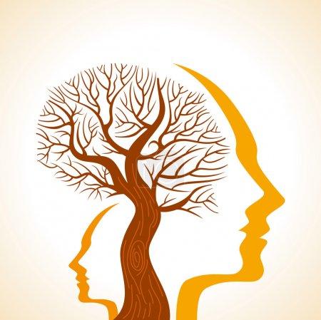Human brain, green thoughts
