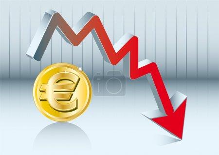 Euro-Schwankungen