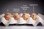 Koncepce duševního zdraví