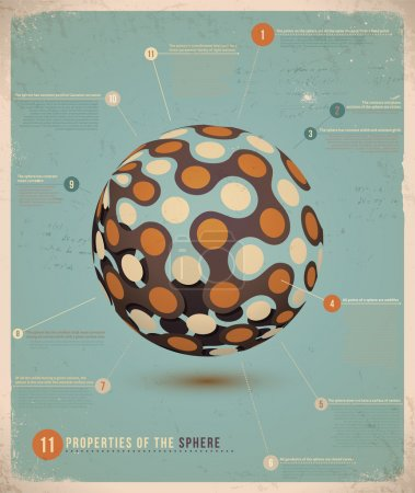 Retro Infographic template design; Properties of the Sphere